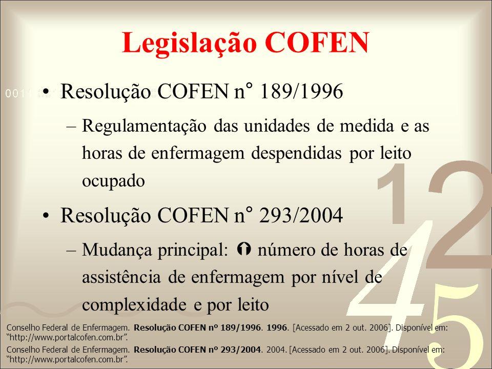 Legislação COFEN Resolução COFEN n° 189/1996