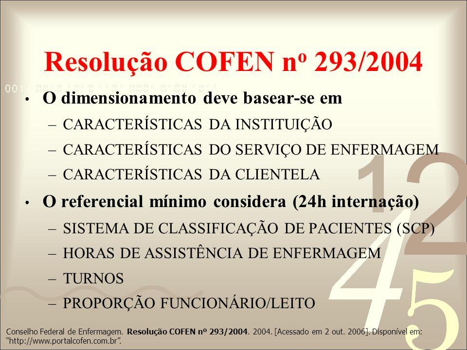 Resolução COFEN no 293/2004 O dimensionamento deve basear-se em