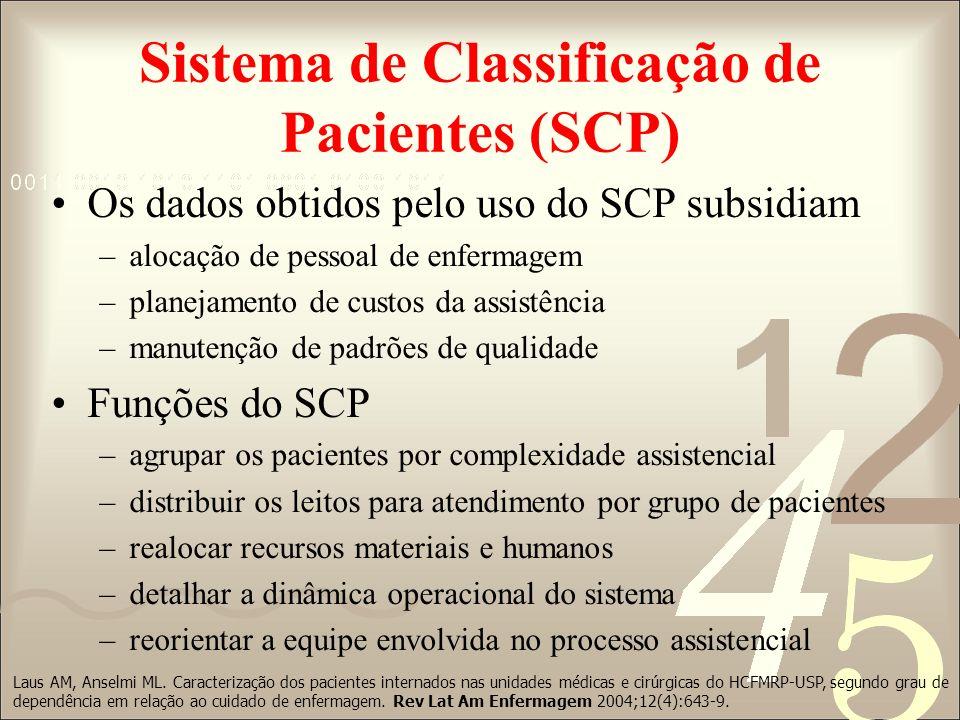 Sistema de Classificação de Pacientes (SCP)