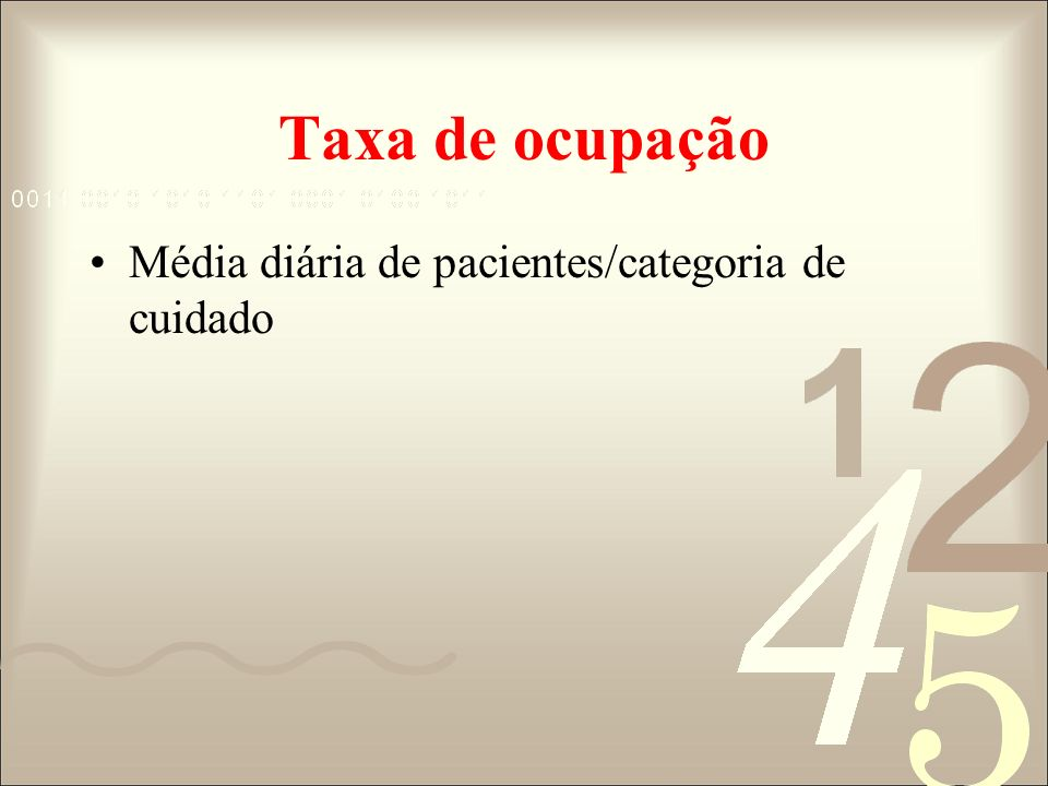 Taxa de ocupação Média diária de pacientes/categoria de cuidado