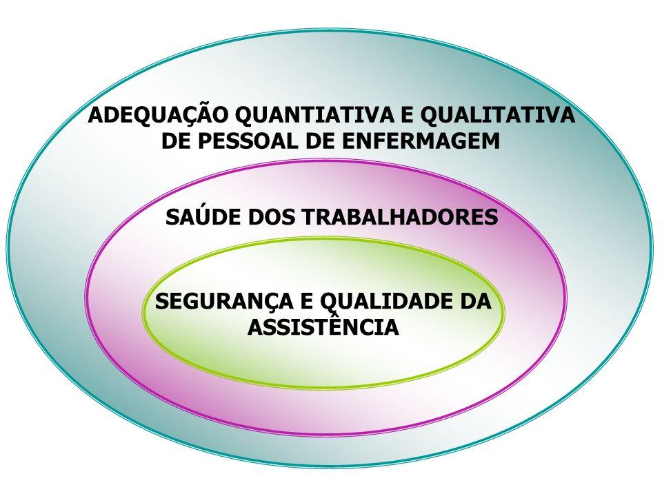 SEGURANÇA E QUALIDADE DA ASSISTÊNCIA SAÚDE DOS TRABALHADORES