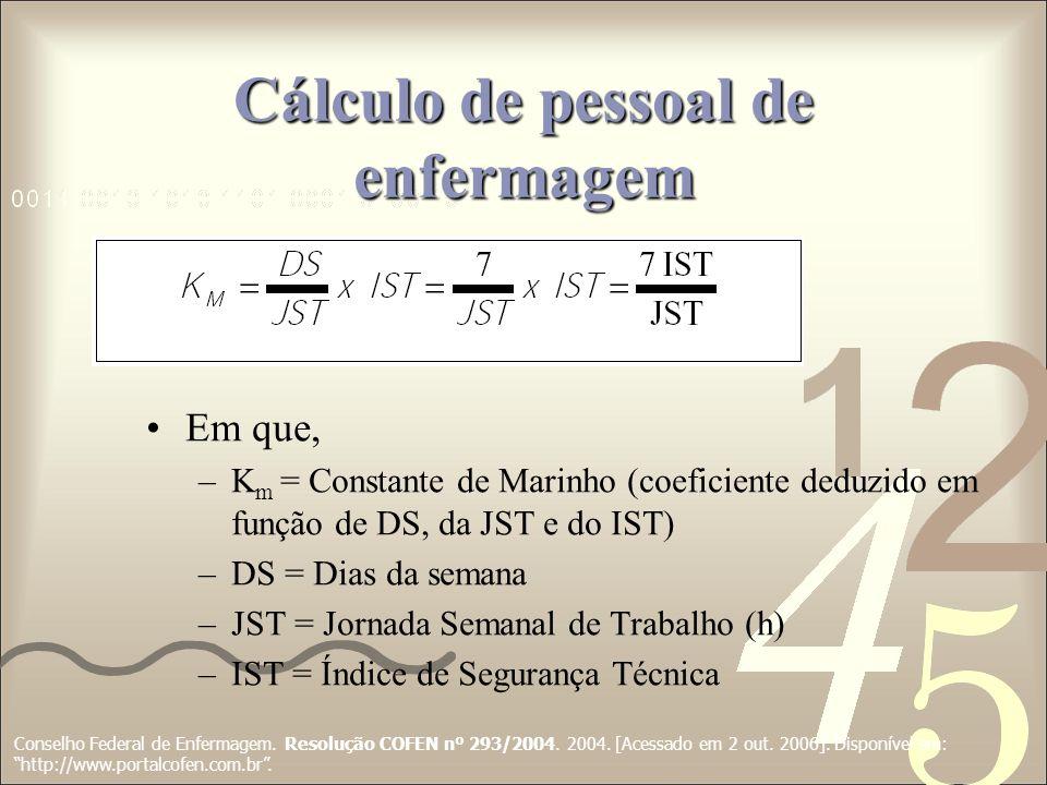Cálculo de pessoal de enfermagem