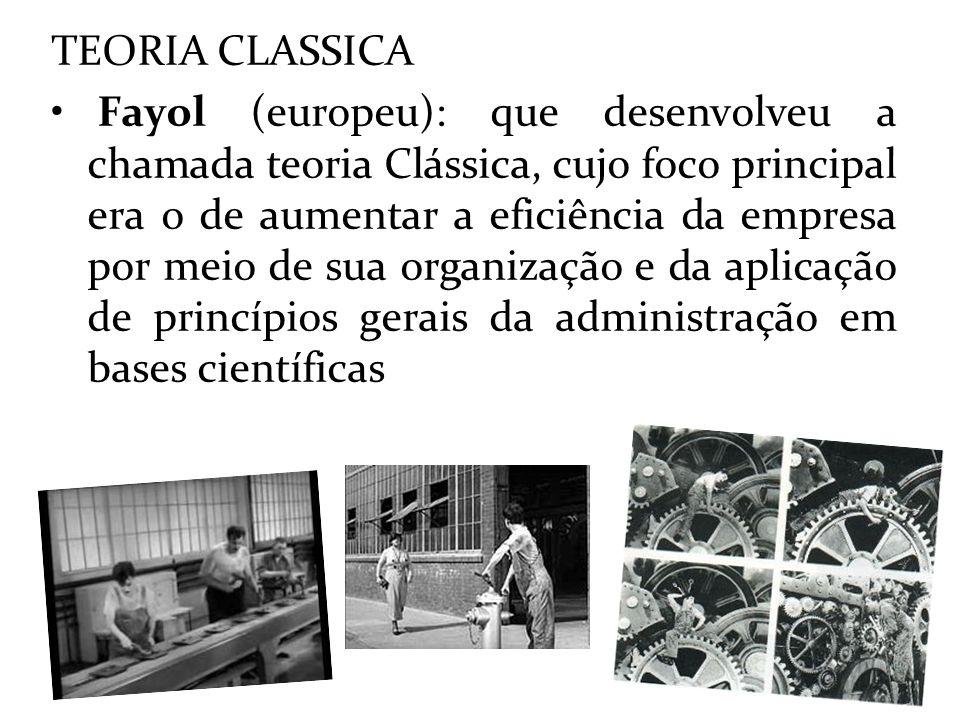TEORIA CLASSICA
