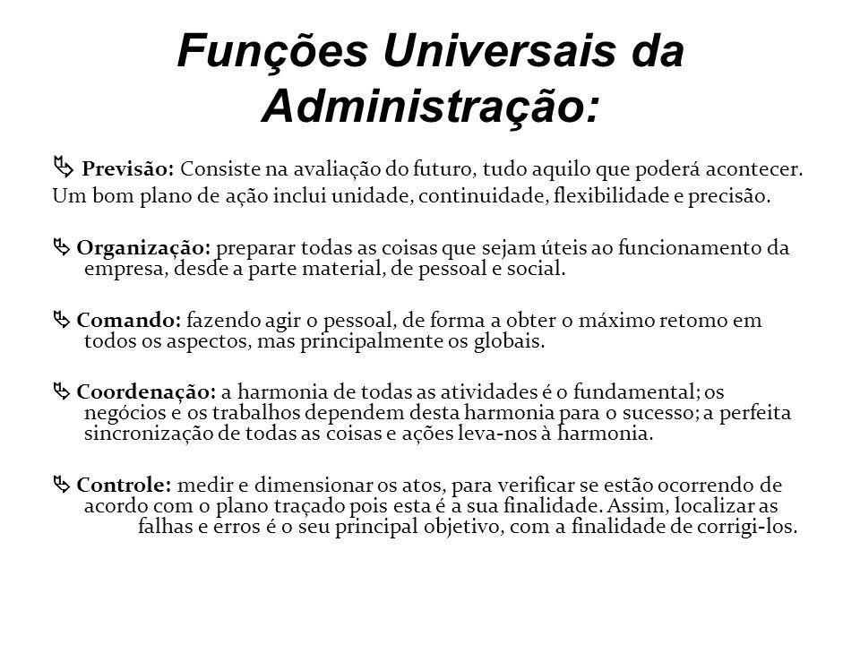 Funções Universais da Administração: