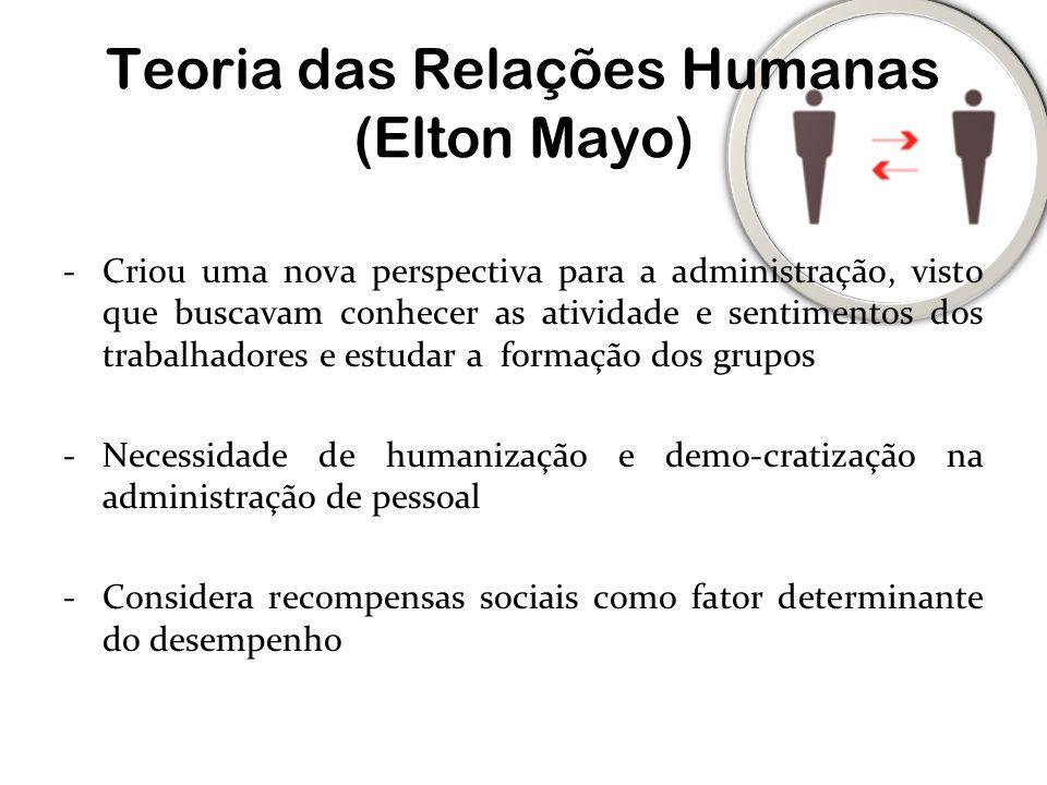 Teoria das Relações Humanas (Elton Mayo)