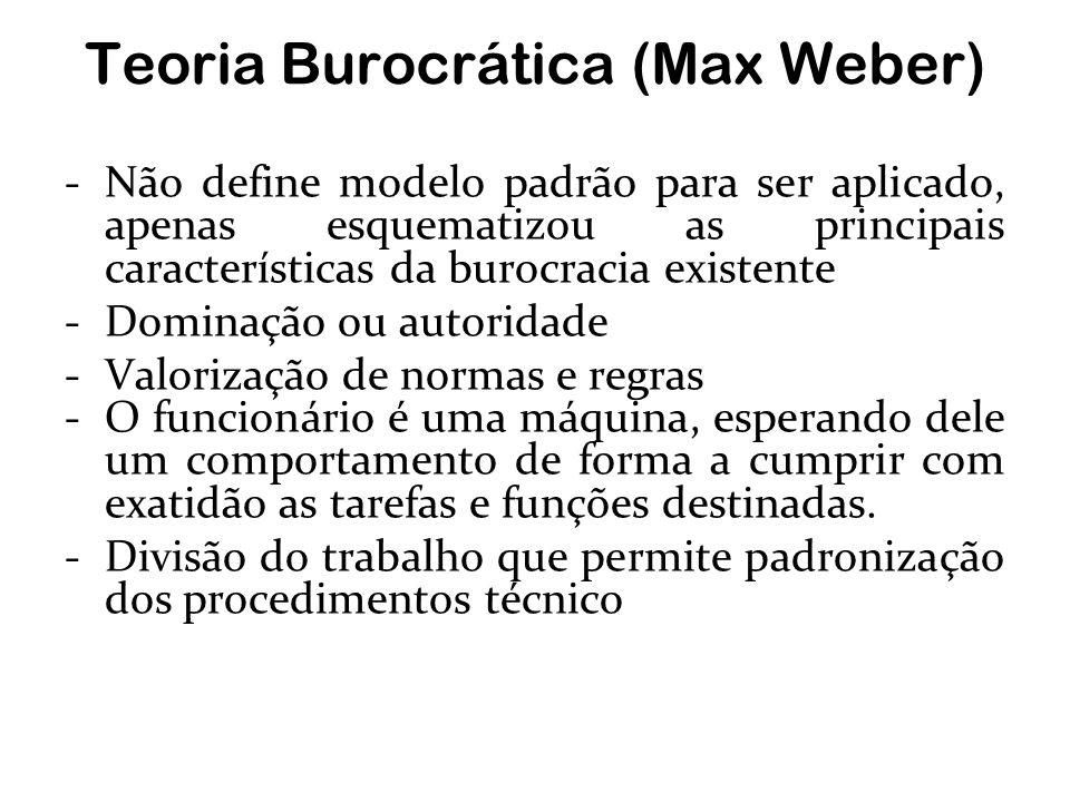 Teoria Burocrática (Max Weber)