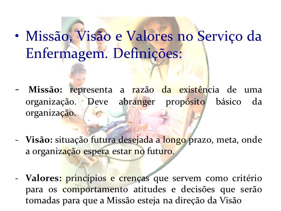 Missão, Visão e Valores no Serviço da Enfermagem. Definições: