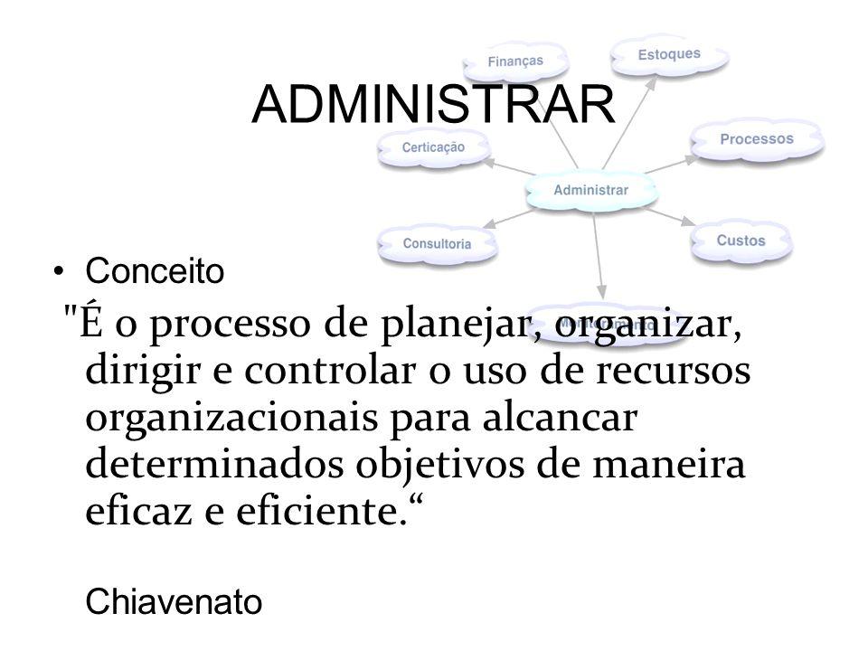 ADMINISTRAR Conceito.