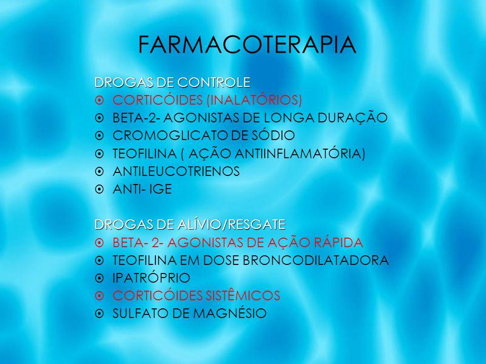 FARMACOTERAPIA DROGAS DE CONTROLE CORTICÓIDES (INALATÓRIOS)