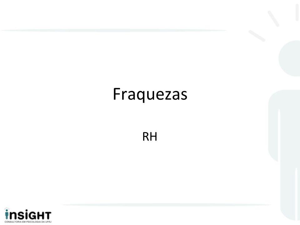 Fraquezas RH