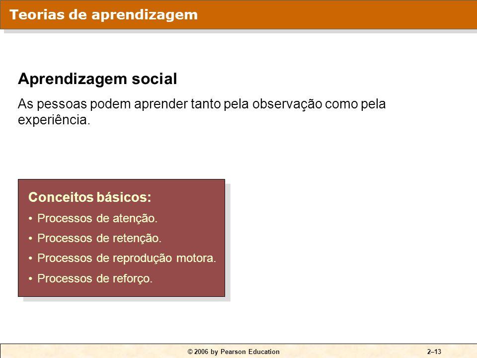 Aprendizagem social Teorias de aprendizagem