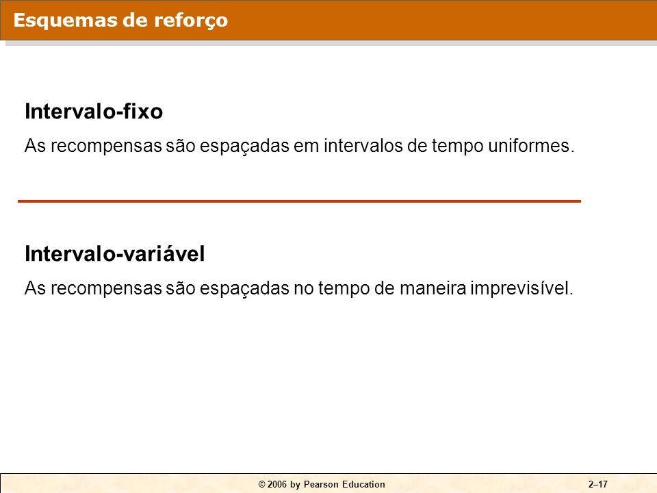Intervalo-fixo Intervalo-variável Esquemas de reforço