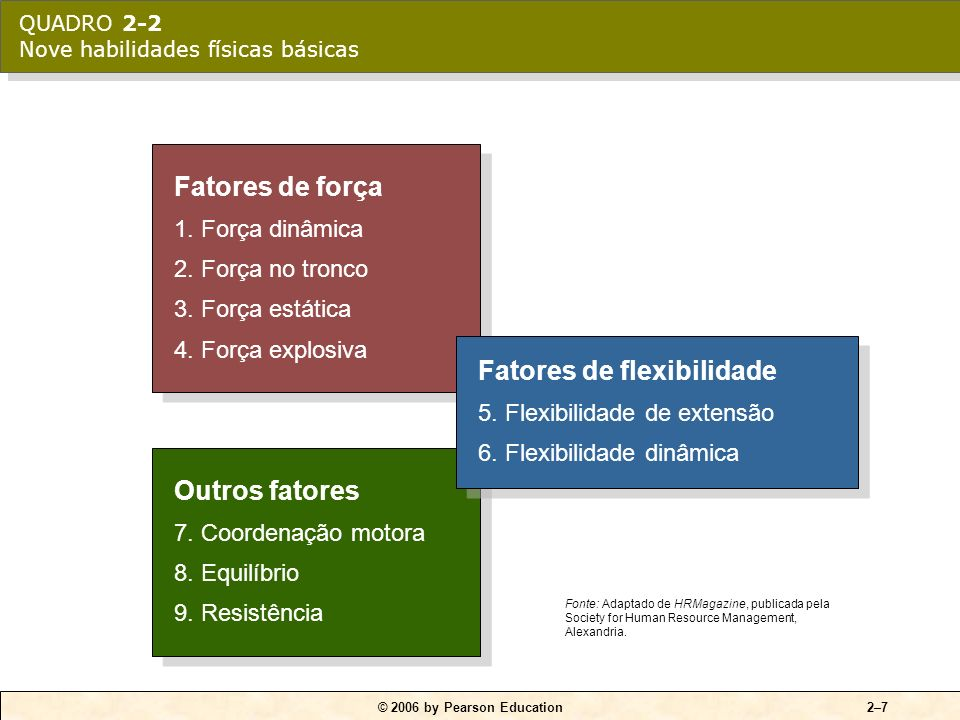 Fatores de flexibilidade