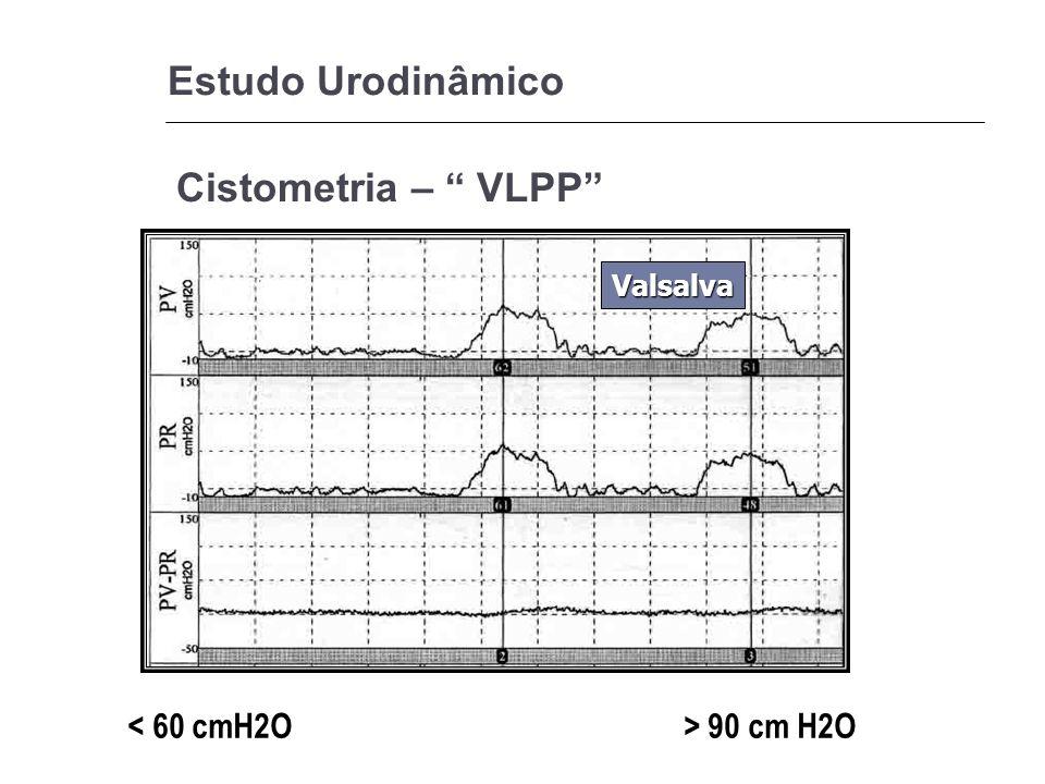 Estudo Urodinâmico Cistometria – VLPP < 60 cmH2O > 90 cm H2O