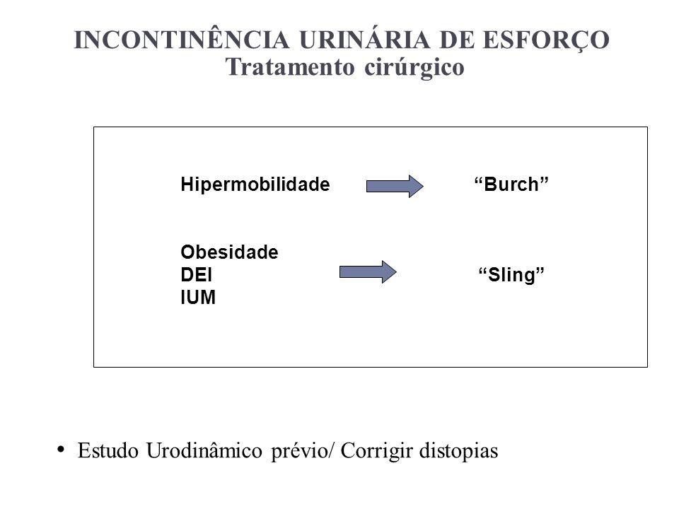 INCONTINÊNCIA URINÁRIA DE ESFORÇO Tratamento cirúrgico