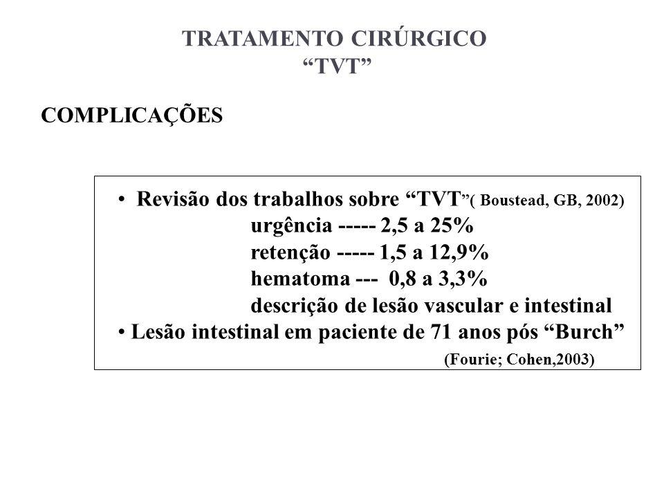 TRATAMENTO CIRÚRGICO TVT