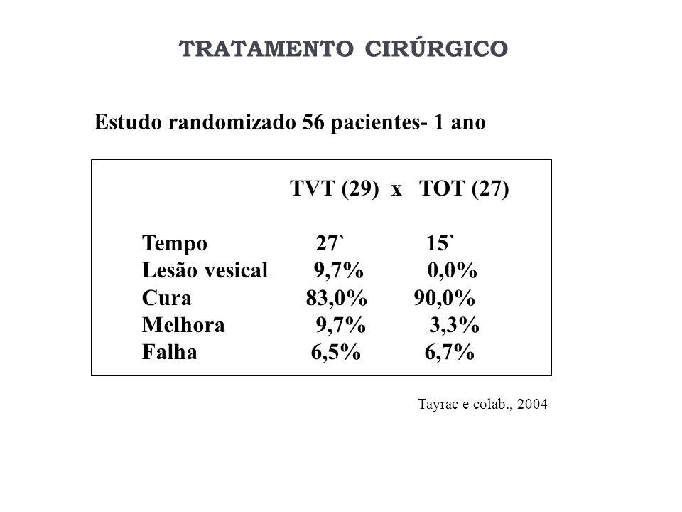 TRATAMENTO CIRÚRGICO Estudo randomizado 56 pacientes- 1 ano