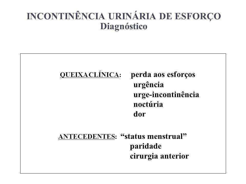 INCONTINÊNCIA URINÁRIA DE ESFORÇO Diagnóstico