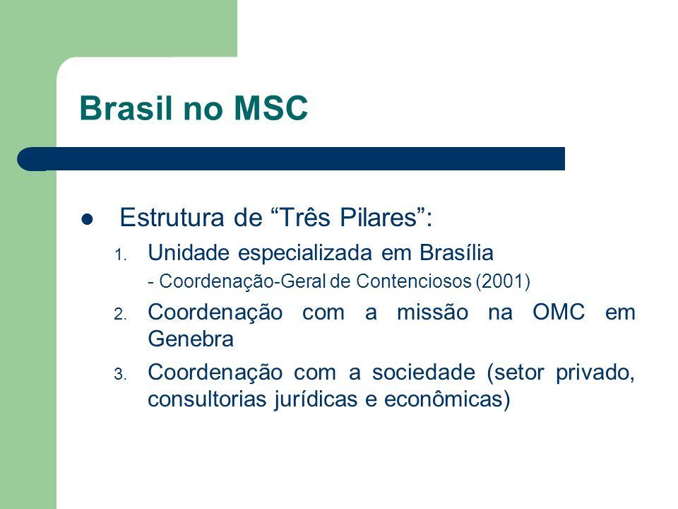 Brasil no MSC Estrutura de Três Pilares :