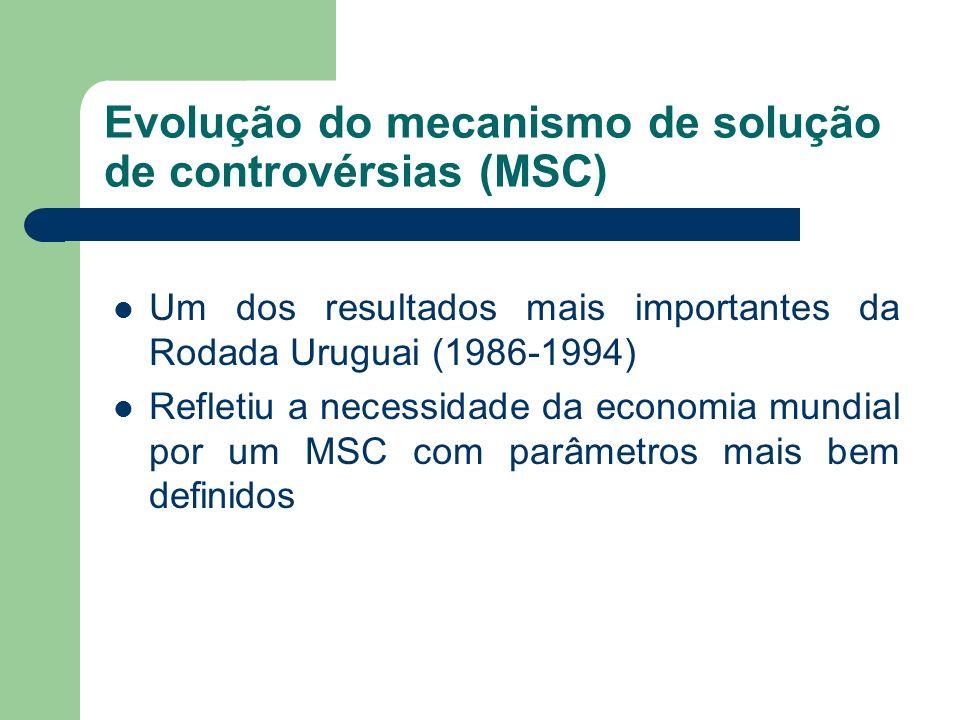 Evolução do mecanismo de solução de controvérsias (MSC)
