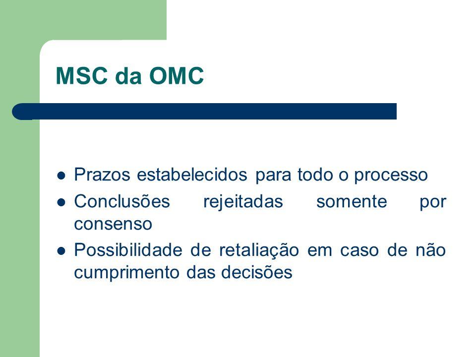 MSC da OMC Prazos estabelecidos para todo o processo