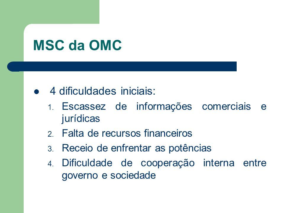 MSC da OMC 4 dificuldades iniciais: