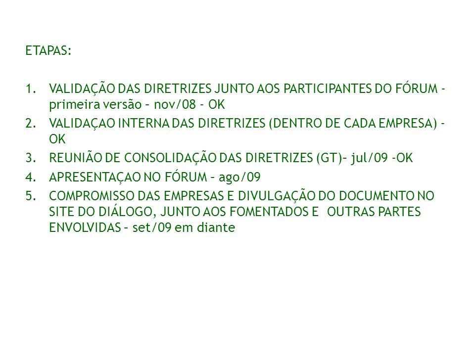 ETAPAS: VALIDAÇÃO DAS DIRETRIZES JUNTO AOS PARTICIPANTES DO FÓRUM - primeira versão – nov/08 - OK.