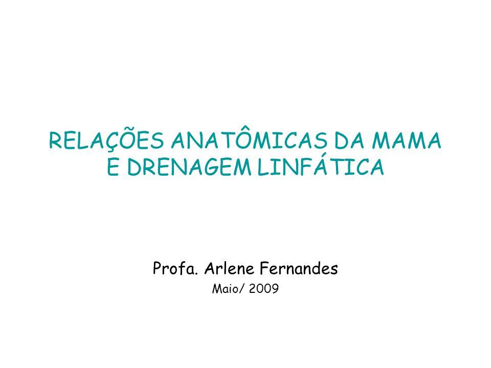RELAÇÕES ANATÔMICAS DA MAMA E DRENAGEM LINFÁTICA