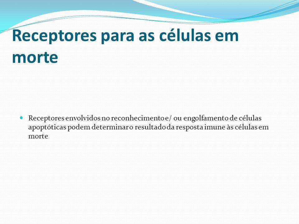 Receptores para as células em morte