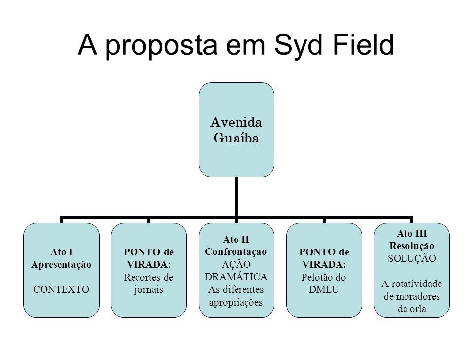 A proposta em Syd Field