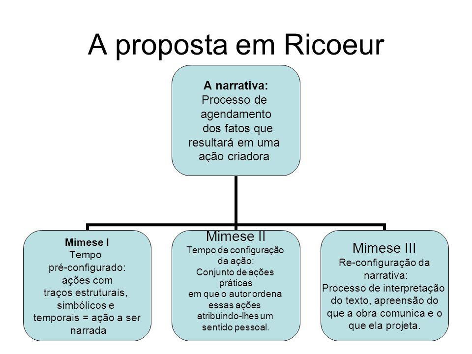 A proposta em Ricoeur
