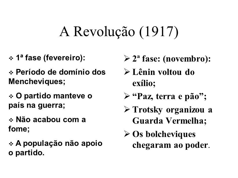 A Revolução (1917) 2ª fase: (novembro): Lênin voltou do exílio;