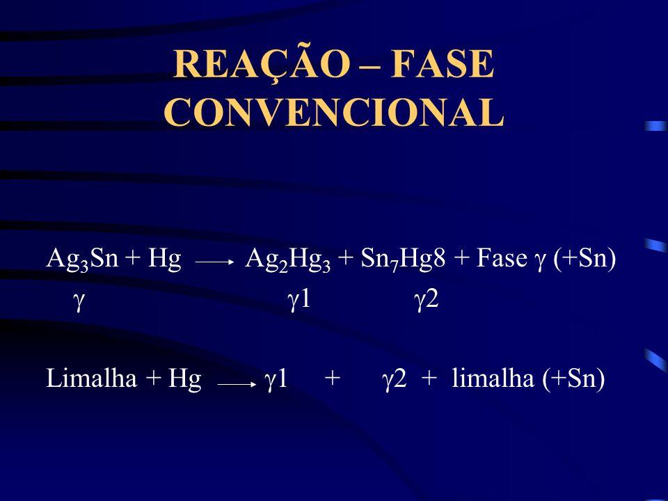 REAÇÃO – FASE CONVENCIONAL