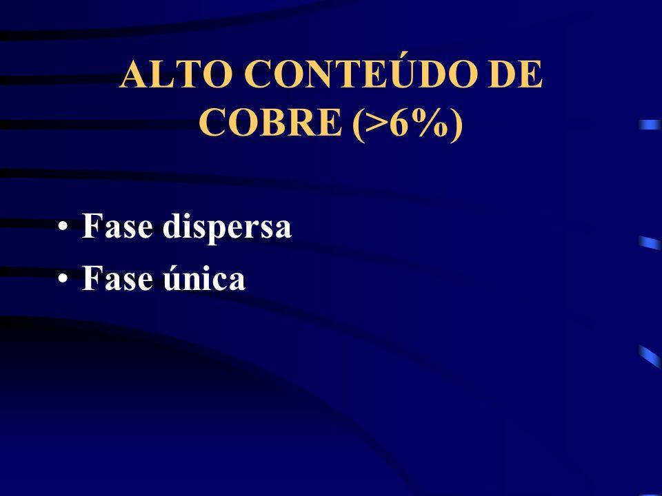 ALTO CONTEÚDO DE COBRE (>6%)