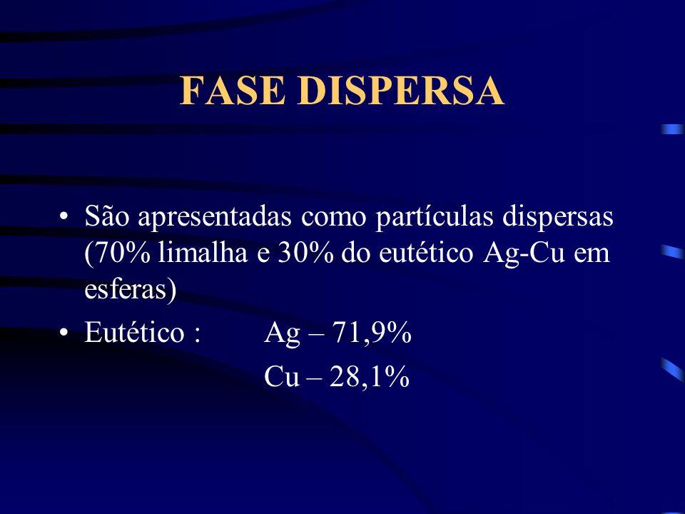 FASE DISPERSA São apresentadas como partículas dispersas (70% limalha e 30% do eutético Ag-Cu em esferas)