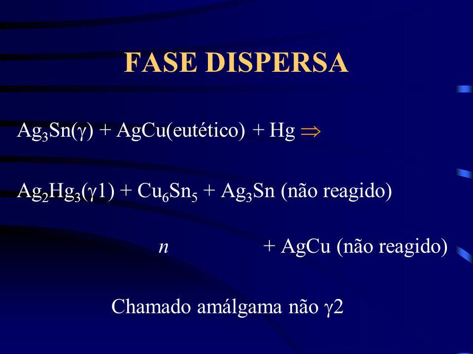 FASE DISPERSA Ag3Sn() + AgCu(eutético) + Hg 