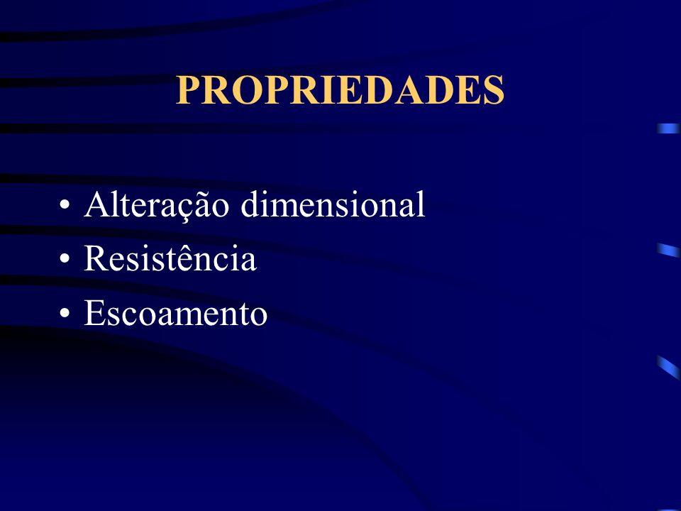 PROPRIEDADES Alteração dimensional Resistência Escoamento