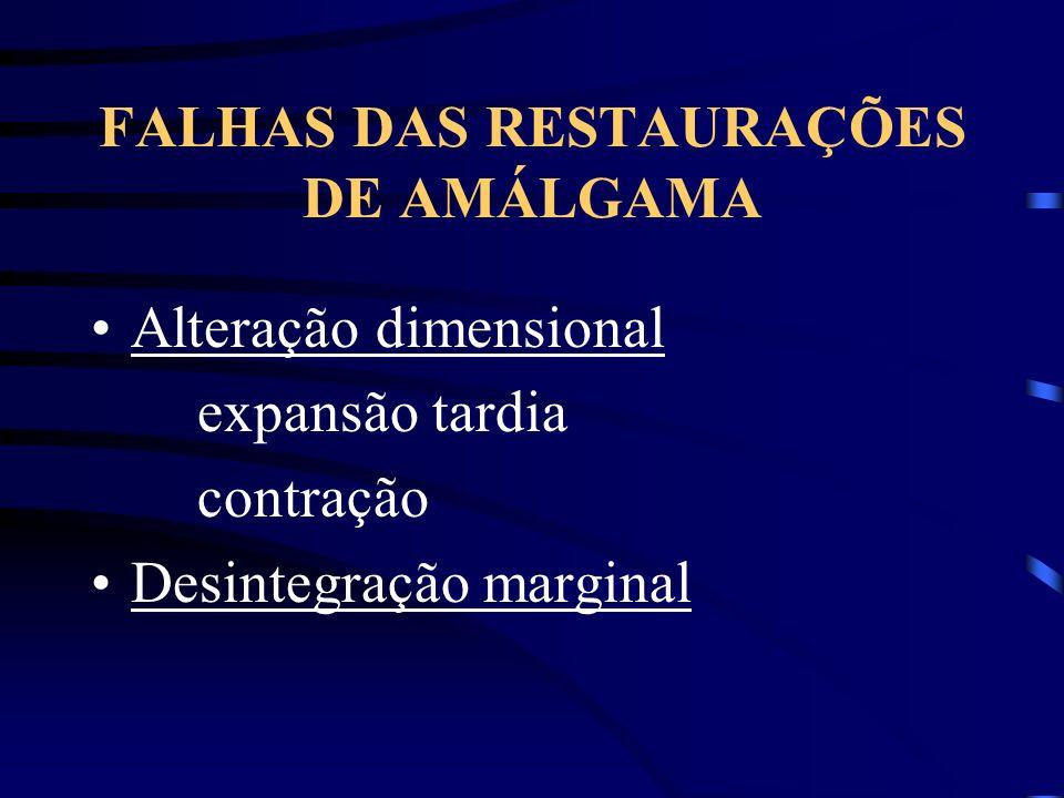 FALHAS DAS RESTAURAÇÕES DE AMÁLGAMA