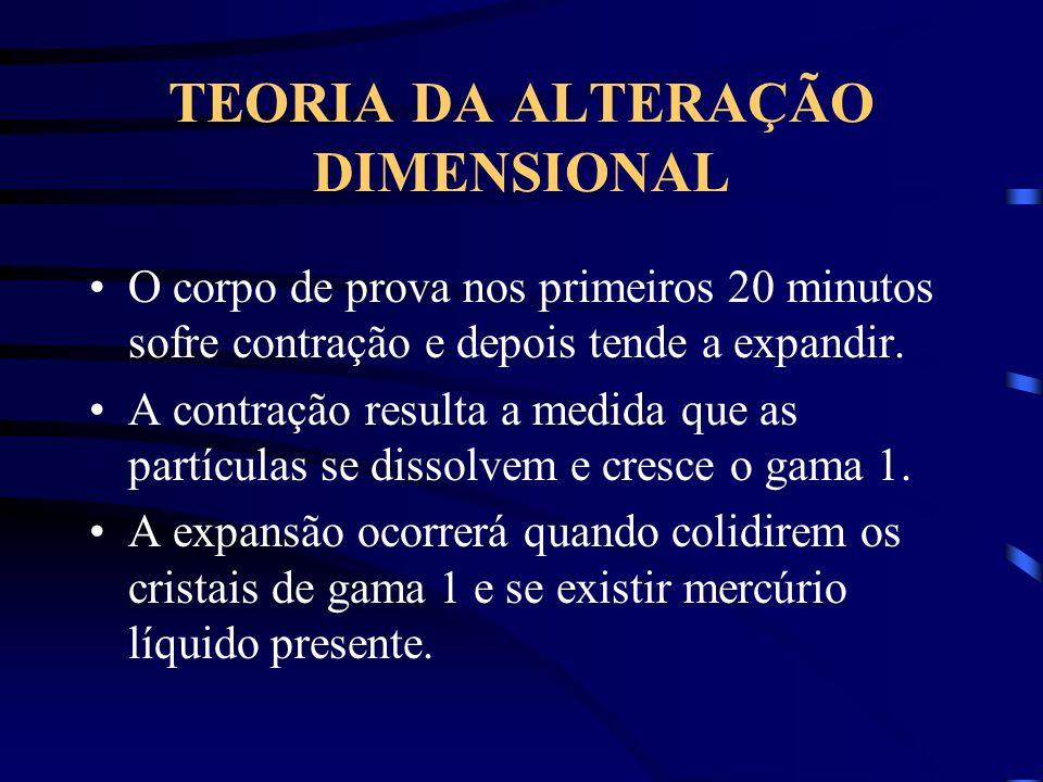 TEORIA DA ALTERAÇÃO DIMENSIONAL