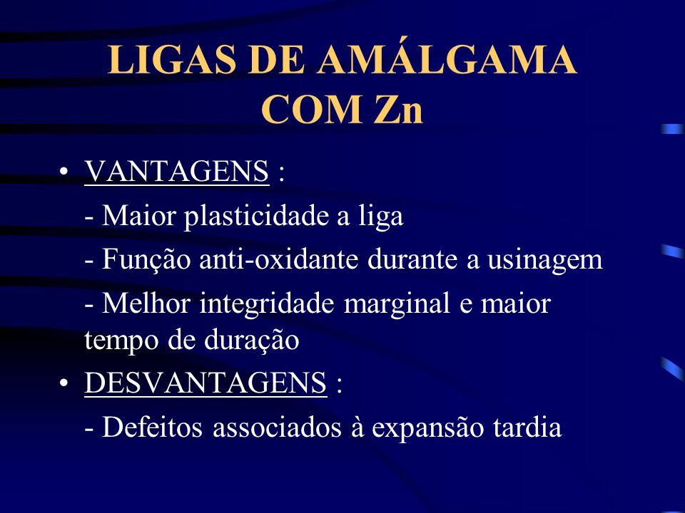 LIGAS DE AMÁLGAMA COM Zn