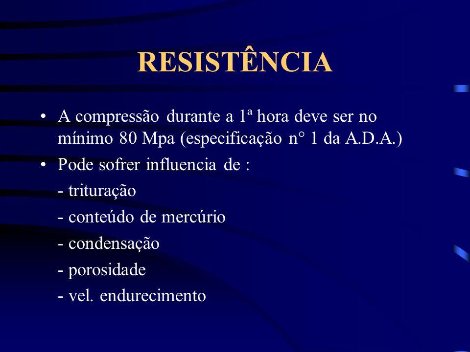 RESISTÊNCIA A compressão durante a 1ª hora deve ser no mínimo 80 Mpa (especificação n° 1 da A.D.A.)