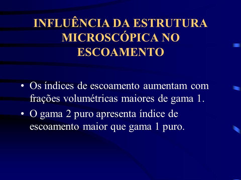 INFLUÊNCIA DA ESTRUTURA MICROSCÓPICA NO ESCOAMENTO