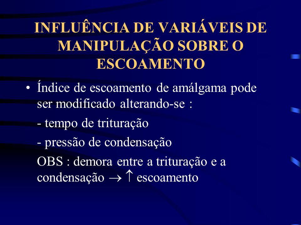 INFLUÊNCIA DE VARIÁVEIS DE MANIPULAÇÃO SOBRE O ESCOAMENTO