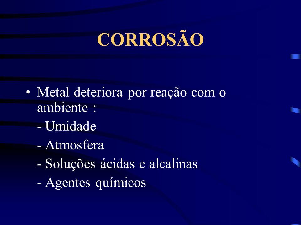 CORROSÃO Metal deteriora por reação com o ambiente : - Umidade