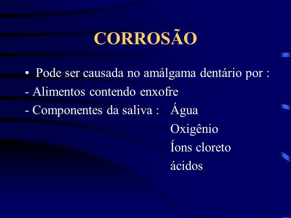CORROSÃO Pode ser causada no amálgama dentário por :