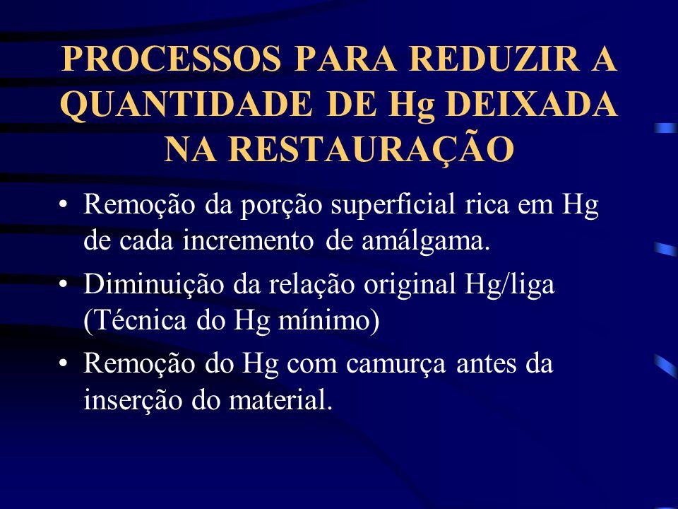 PROCESSOS PARA REDUZIR A QUANTIDADE DE Hg DEIXADA NA RESTAURAÇÃO