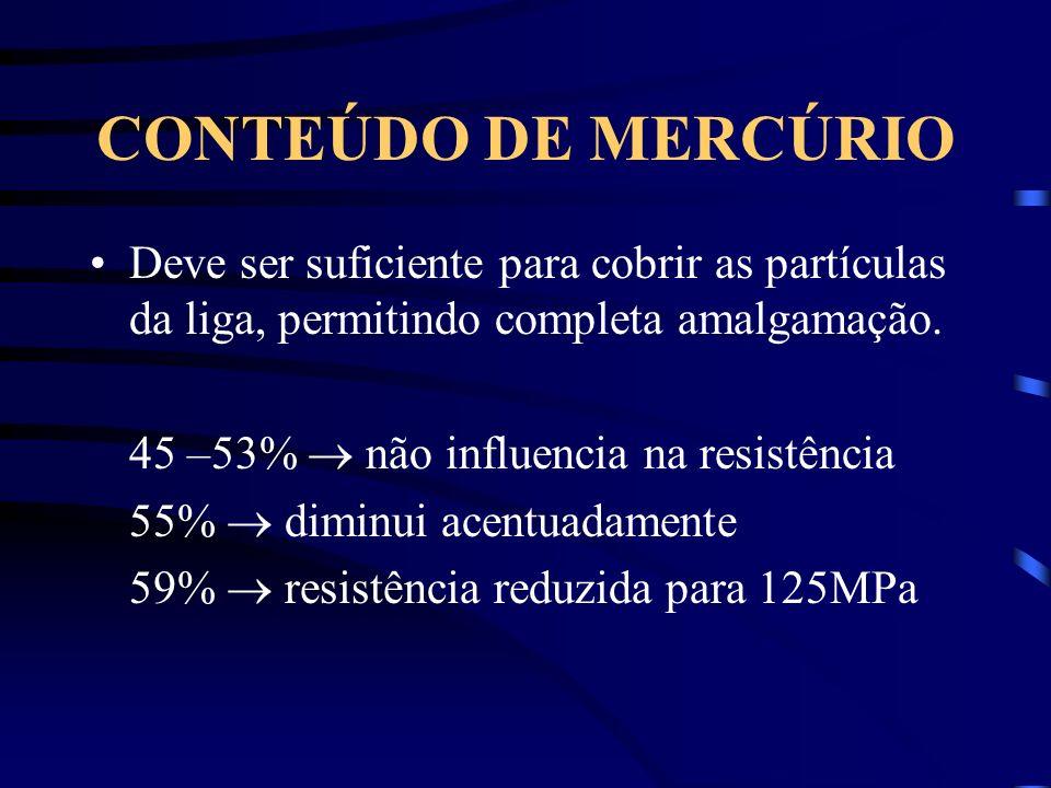 CONTEÚDO DE MERCÚRIO Deve ser suficiente para cobrir as partículas da liga, permitindo completa amalgamação.