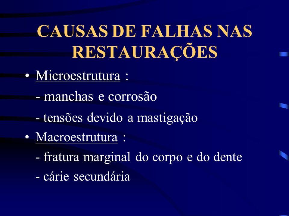 CAUSAS DE FALHAS NAS RESTAURAÇÕES