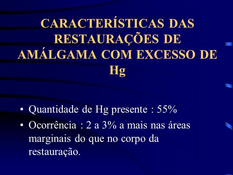 CARACTERÍSTICAS DAS RESTAURAÇÕES DE AMÁLGAMA COM EXCESSO DE Hg