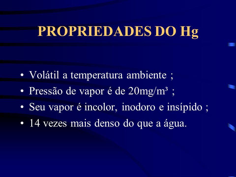 PROPRIEDADES DO Hg Volátil a temperatura ambiente ;